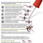 Reforma Ortográfica: O que muda?
