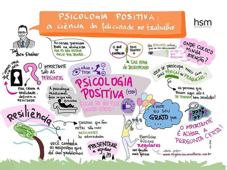 Psicologia Positiva e Coaching Educacional