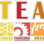 Steam, uma novidade pedagógica?